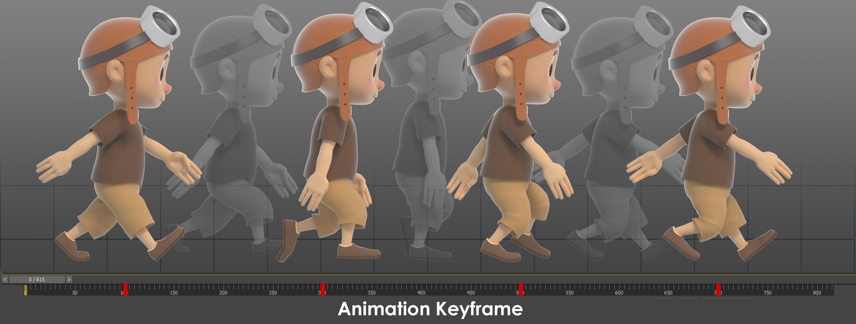 l'animation keyframe