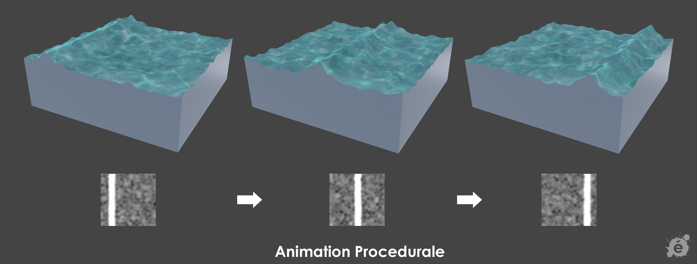 exemple d'animation procédurale