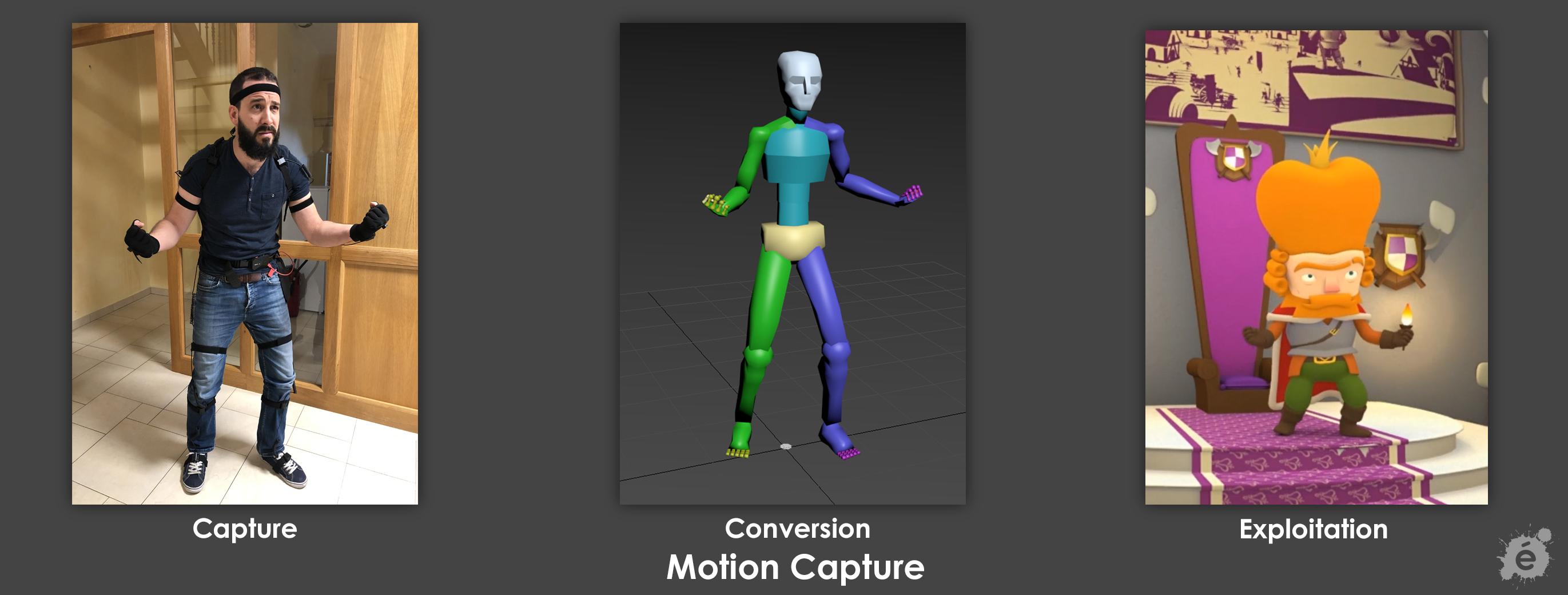la motion capture