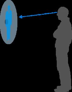 principe de l'hélice holographique