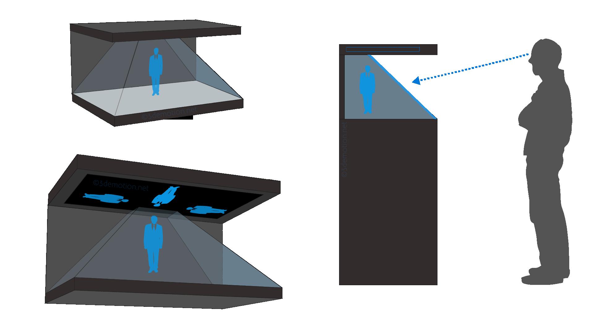 pyramide_holographique_c
